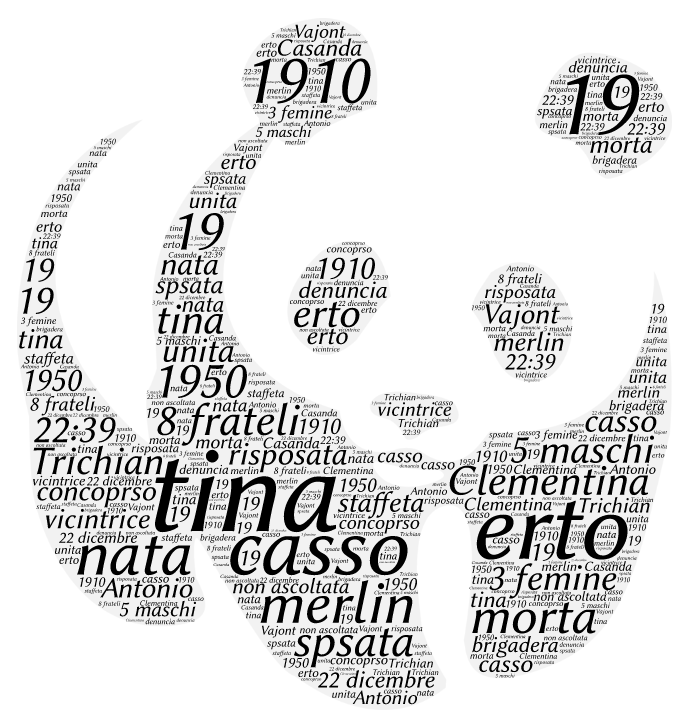 Word Art marcela